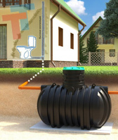 Автономная канализация пластиковая полиэтиленовая с бактериями и без